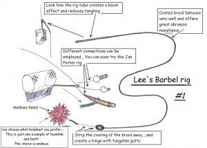 Lee Swords barbel rig diagram 1